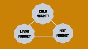cold warm dan hot